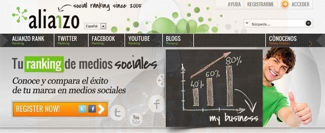 Ranking de universidades españolas en redes sociales