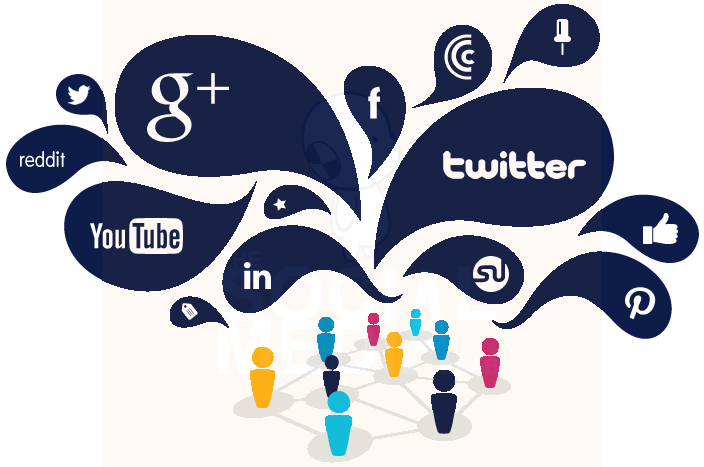 El servicio de atención al cliente en las redes sociales