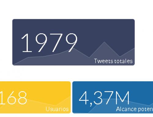 Ya se puede monitorizar Twitter con #CoolTabs